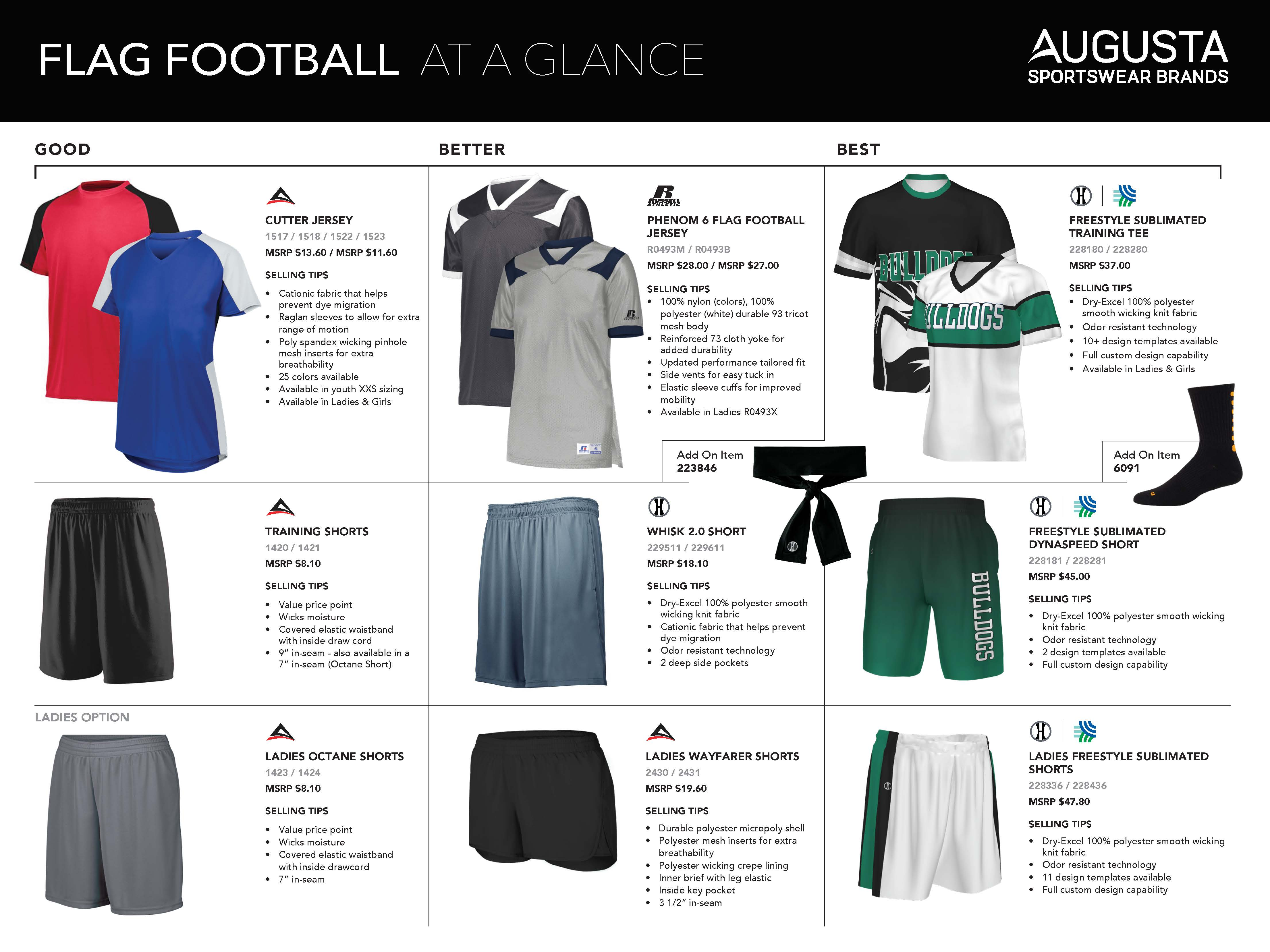7v7 Football At a Glance flyer