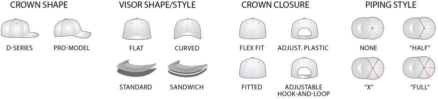 ProLid cap construction