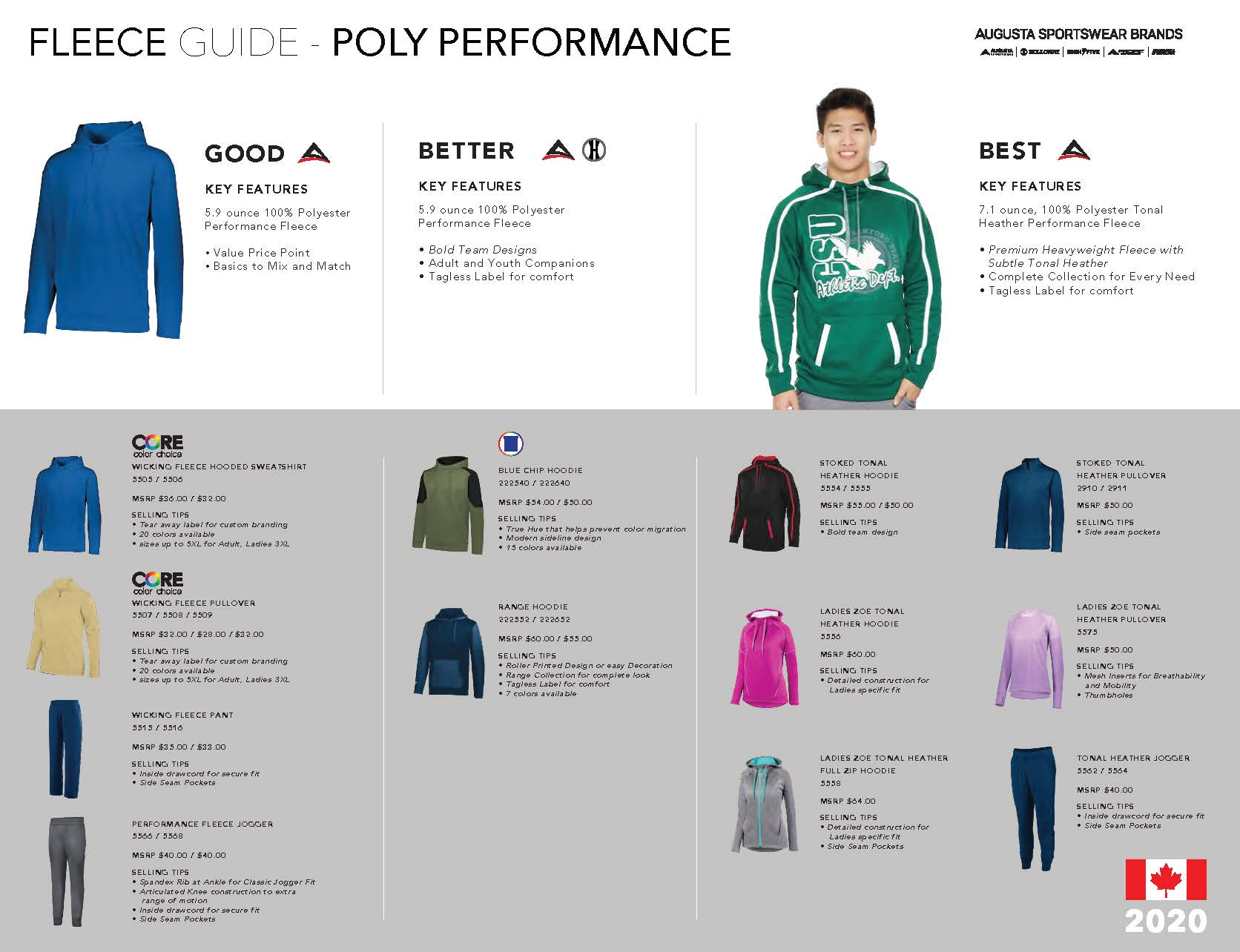 Performance Fleece Styles
